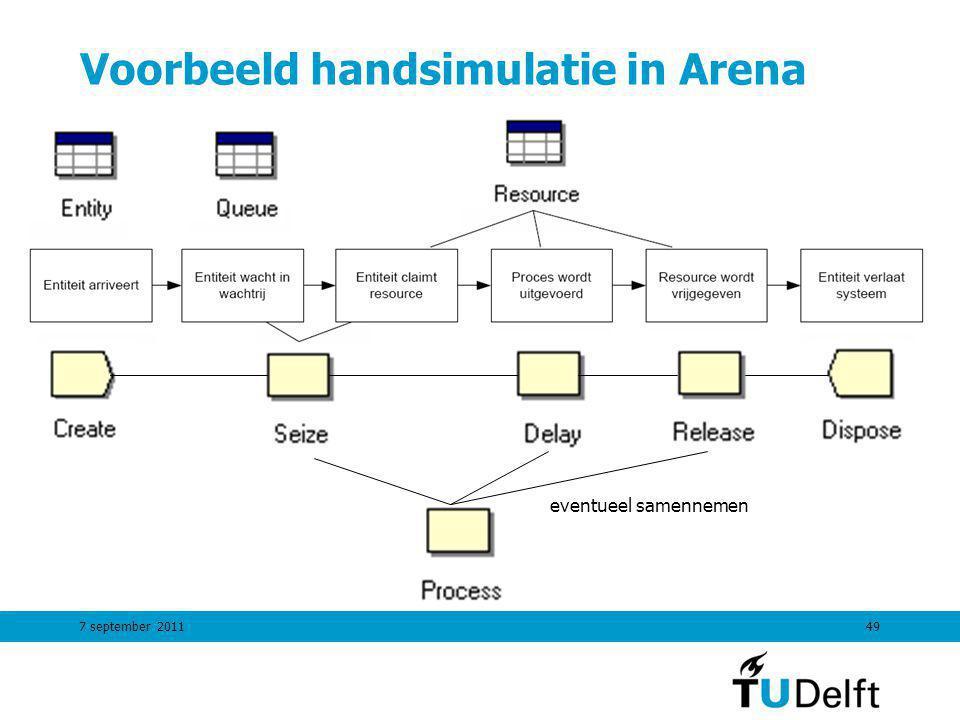 Voorbeeld handsimulatie in Arena