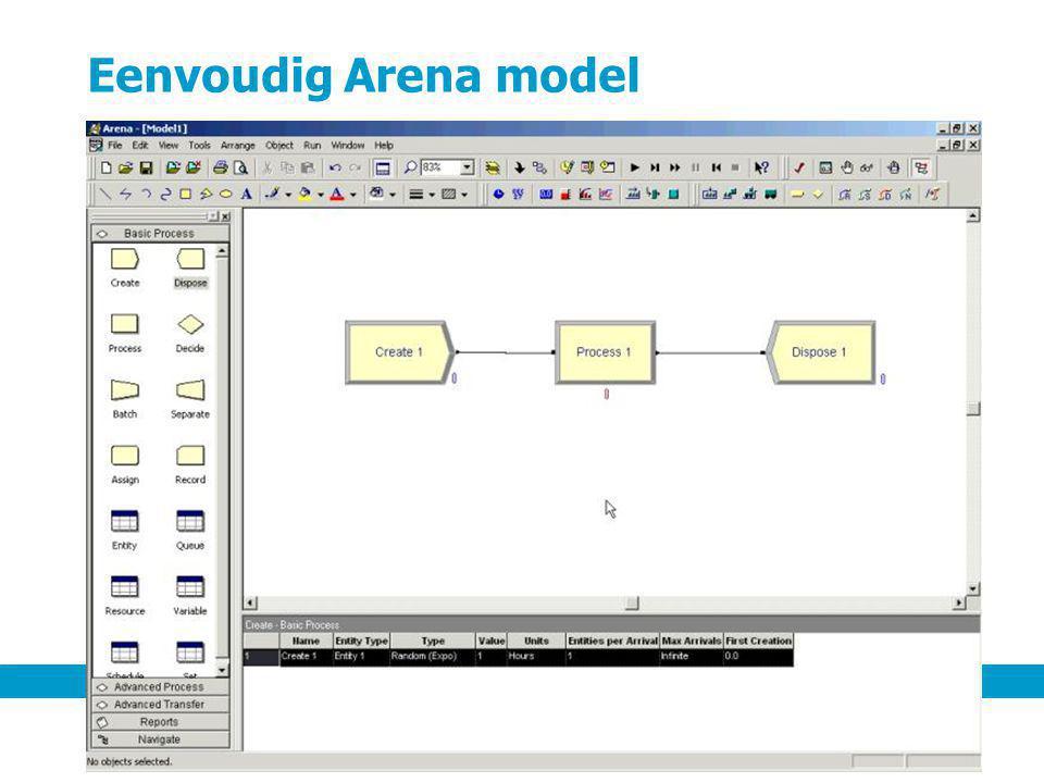 Eenvoudig Arena model 7 september 2011