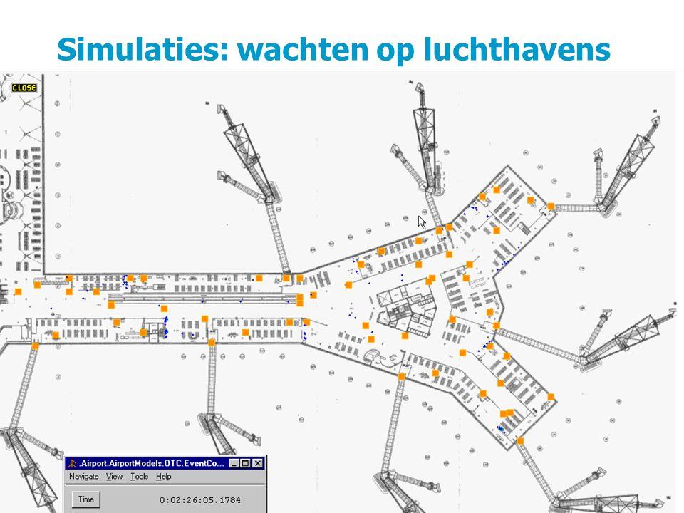 Simulaties: wachten op luchthavens