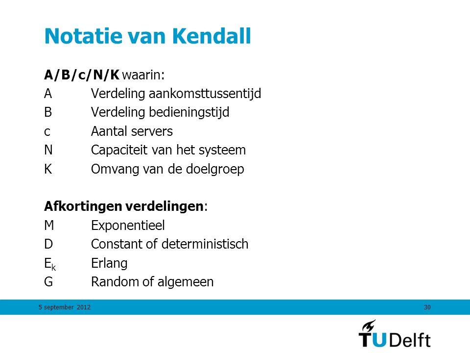 Notatie van Kendall A/B/c/N/K waarin: A Verdeling aankomsttussentijd