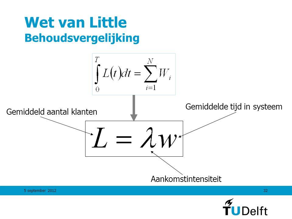 Wet van Little Behoudsvergelijking
