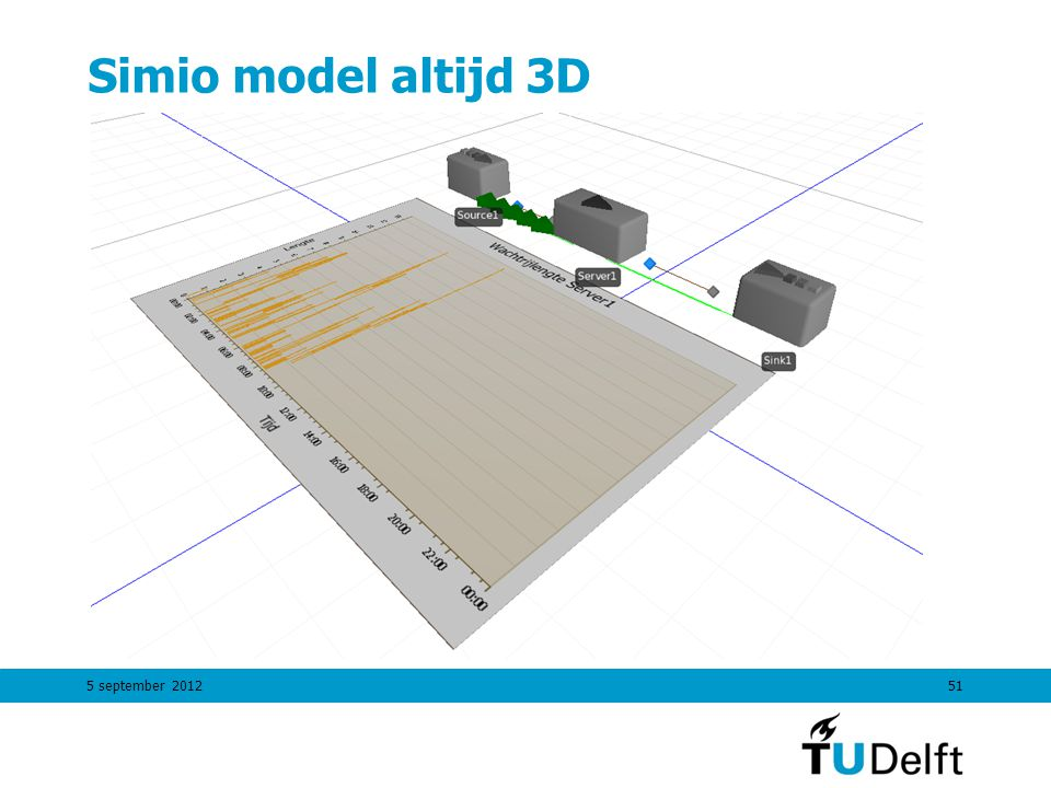 Simio model altijd 3D 5 september 2012