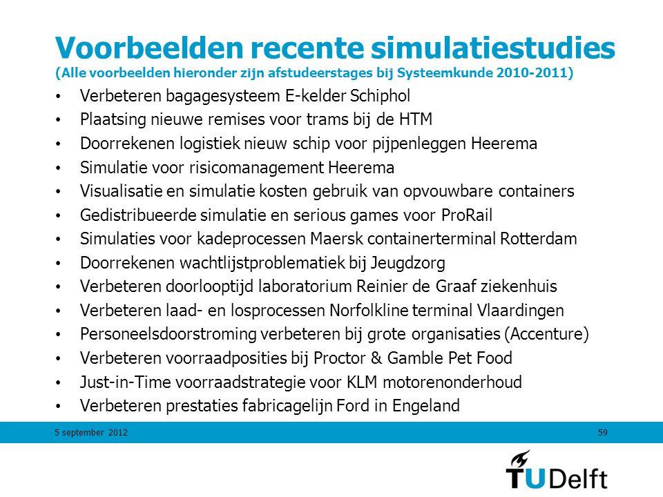 Voorbeelden recente simulatiestudies (Alle voorbeelden hieronder zijn afstudeerstages bij Systeemkunde 2010-2011)