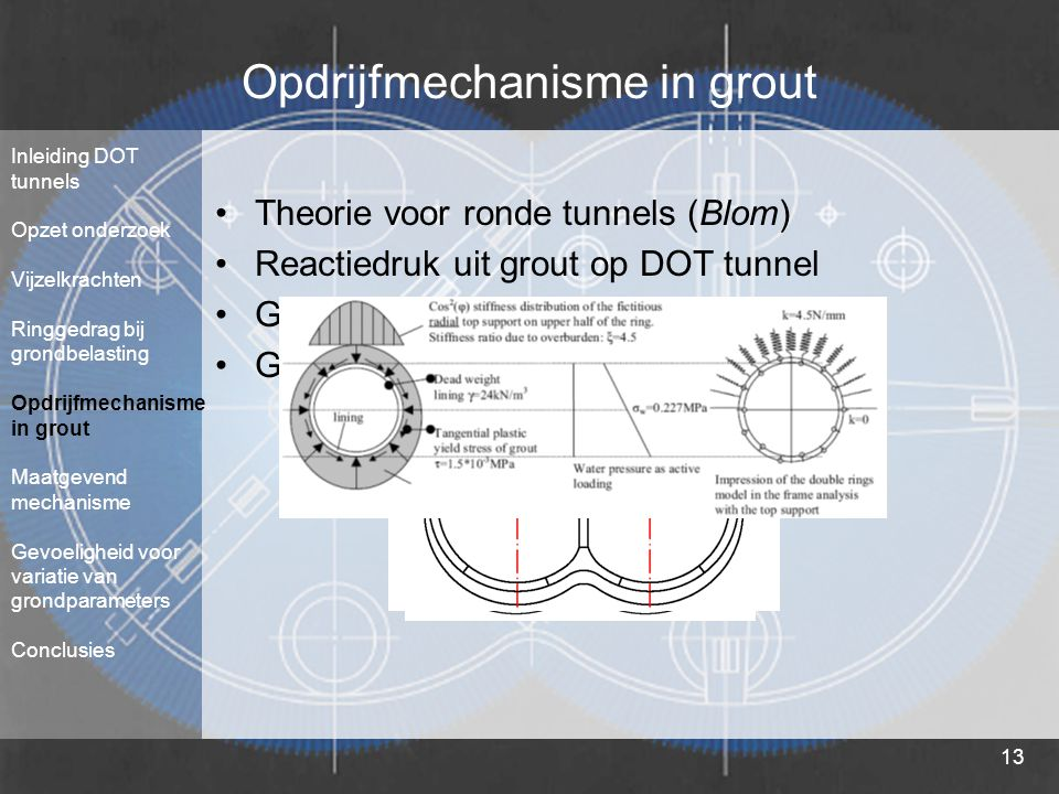 Opdrijfmechanisme in grout
