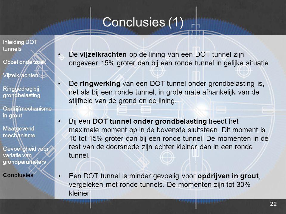 Conclusies (1) Inleiding DOT. tunnels. Opzet onderzoek. Vijzelkrachten. Ringgedrag bij grondbelasting.