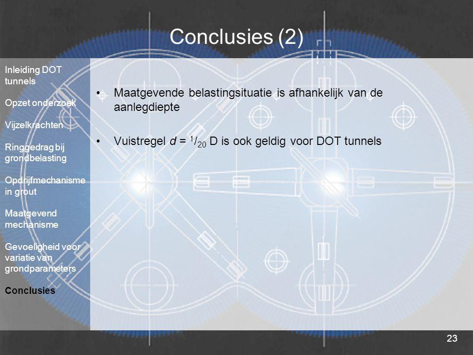 Conclusies (2) Inleiding DOT. tunnels. Opzet onderzoek. Vijzelkrachten. Ringgedrag bij grondbelasting.