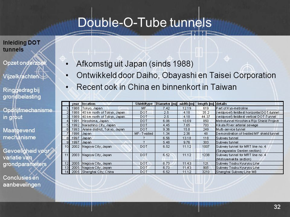 Double-O-Tube tunnels
