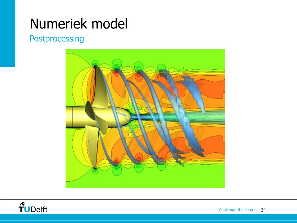 Numeriek model Postprocessing