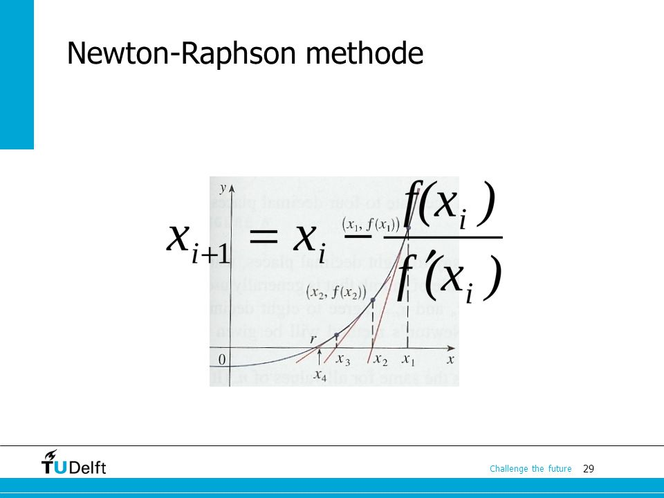 Newton-Raphson methode