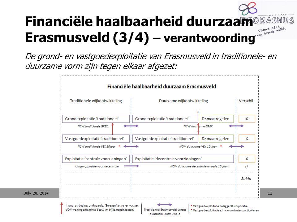 Financiële haalbaarheid duurzaam Erasmusveld (3/4) – verantwoording