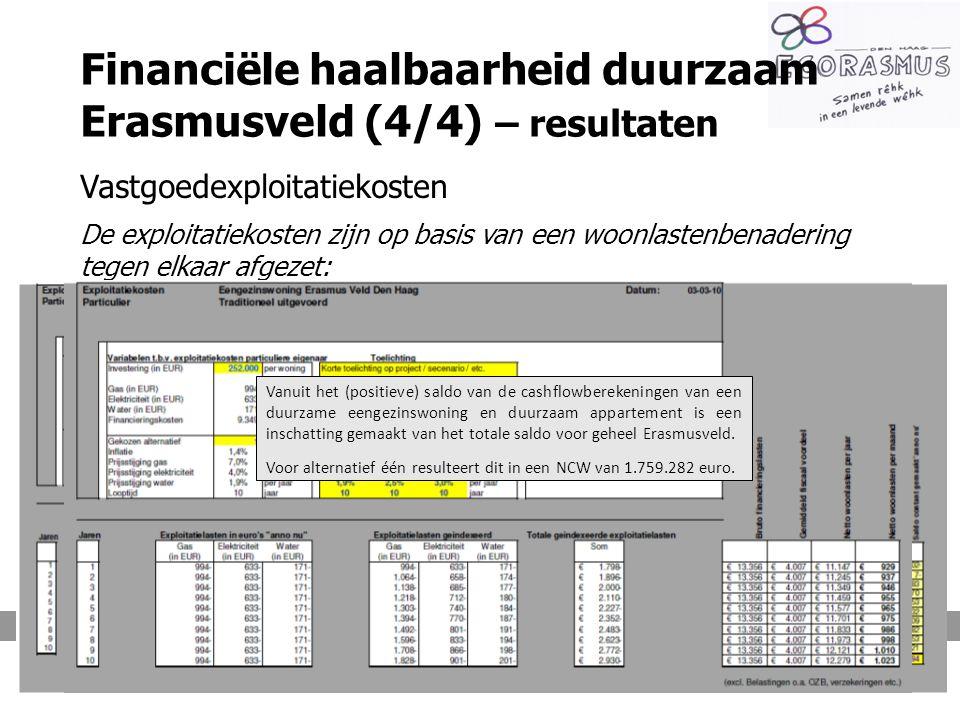 Financiële haalbaarheid duurzaam Erasmusveld (4/4) – resultaten