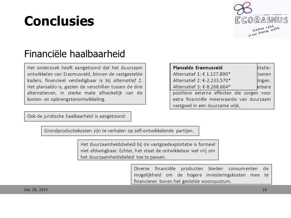 Conclusies Financiële haalbaarheid Juridische haalbaarheid