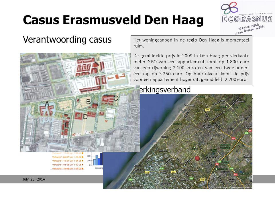 Casus Erasmusveld Den Haag