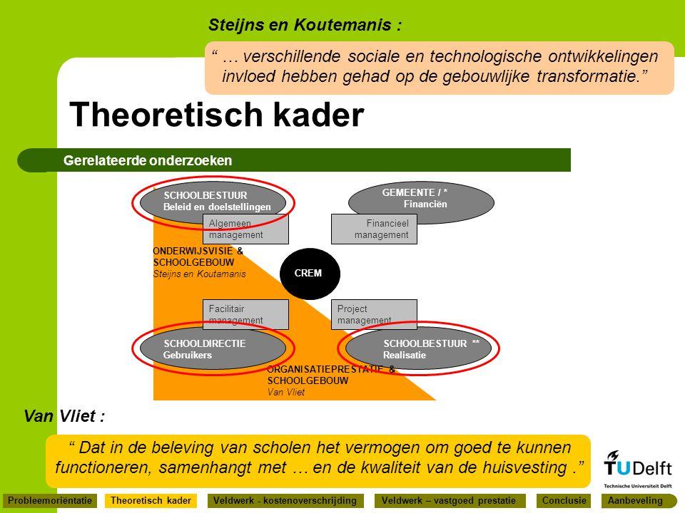 Theoretisch kader Steijns en Koutemanis :