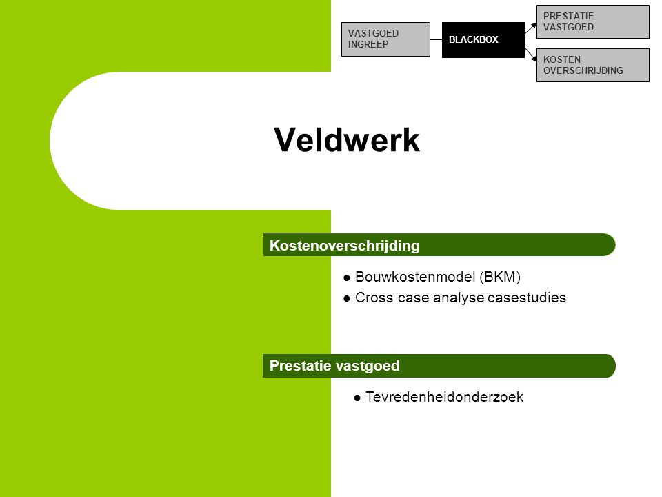 Bouwkostenmodel (BKM) Cross case analyse casestudies