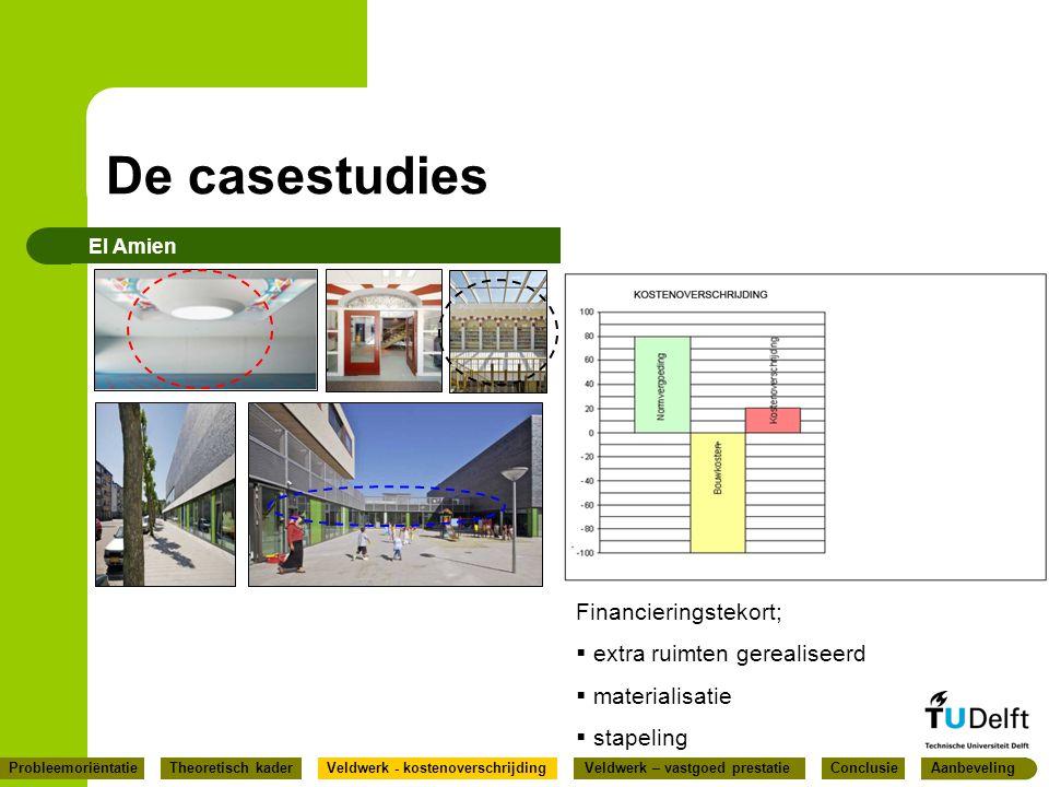 De casestudies Financieringstekort; extra ruimten gerealiseerd