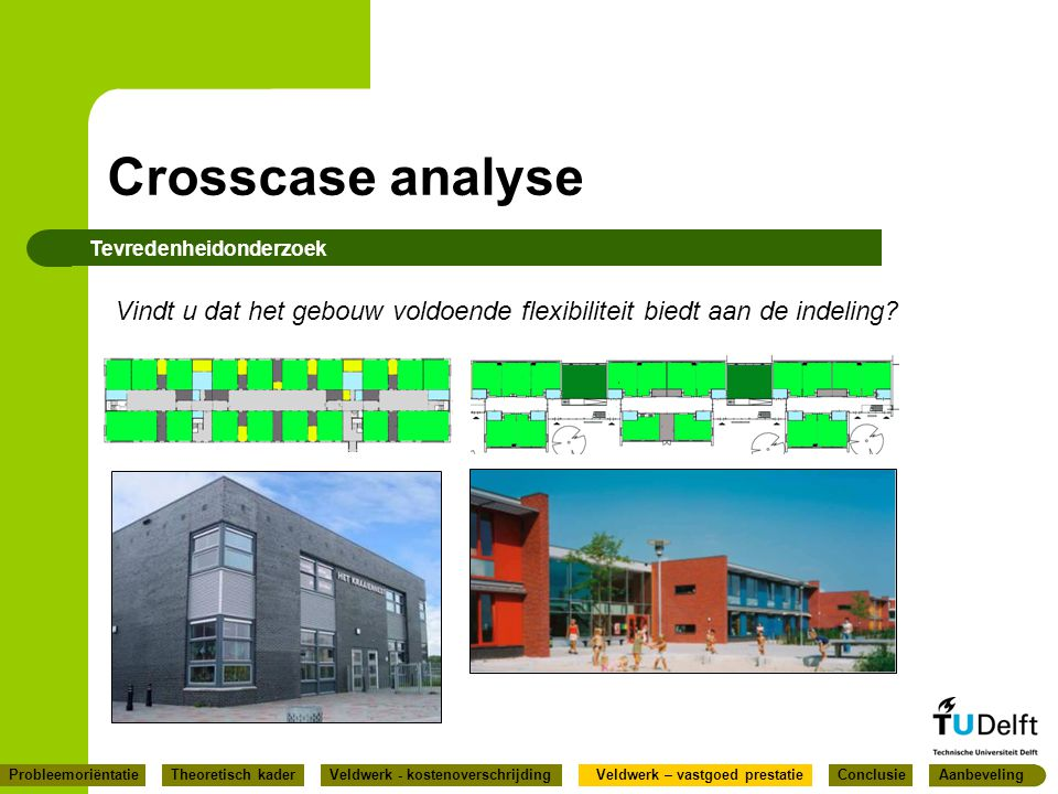 Crosscase analyse Tevredenheidonderzoek. Vindt u dat het gebouw voldoende flexibiliteit biedt aan de indeling