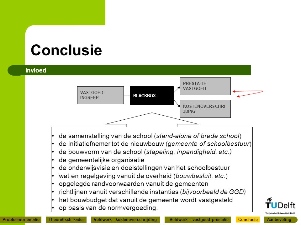 Conclusie de samenstelling van de school (stand-alone of brede school)
