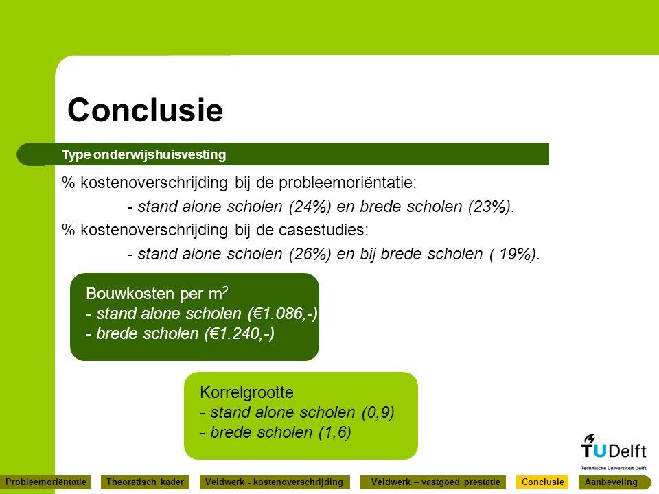Conclusie % kostenoverschrijding bij de probleemoriëntatie: