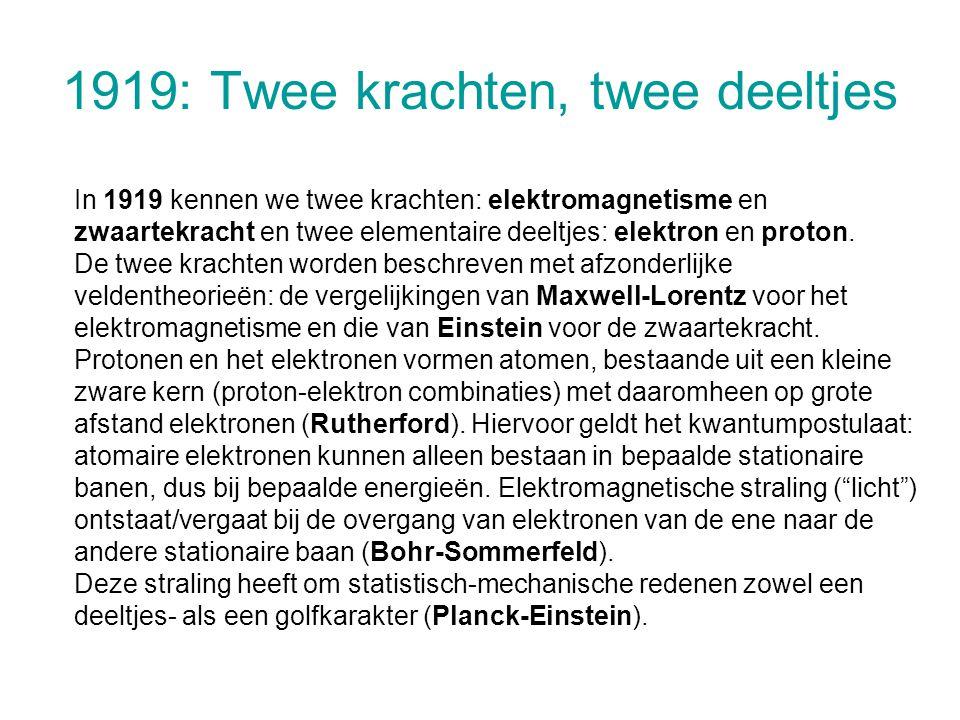 1919: Twee krachten, twee deeltjes