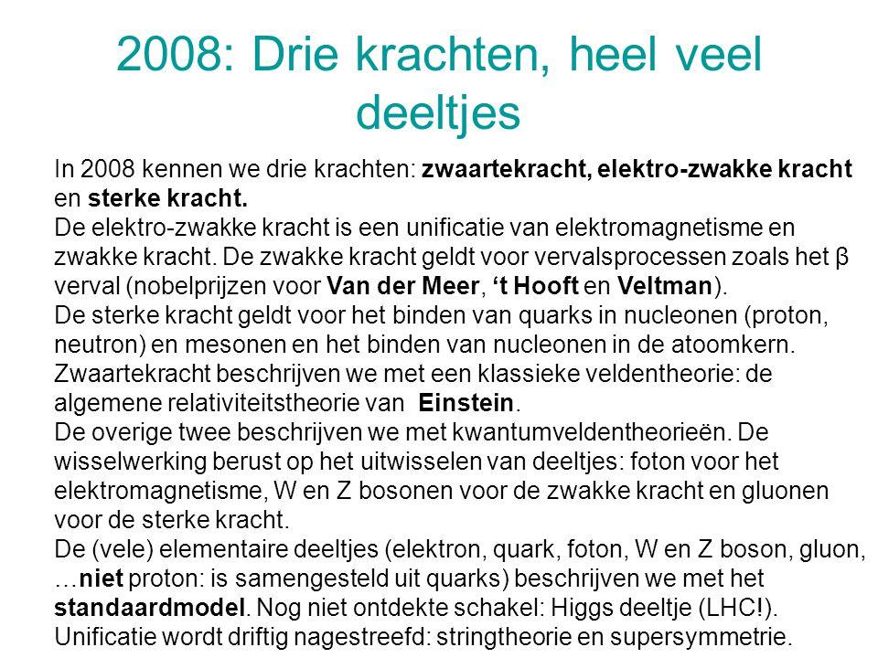 2008: Drie krachten, heel veel deeltjes