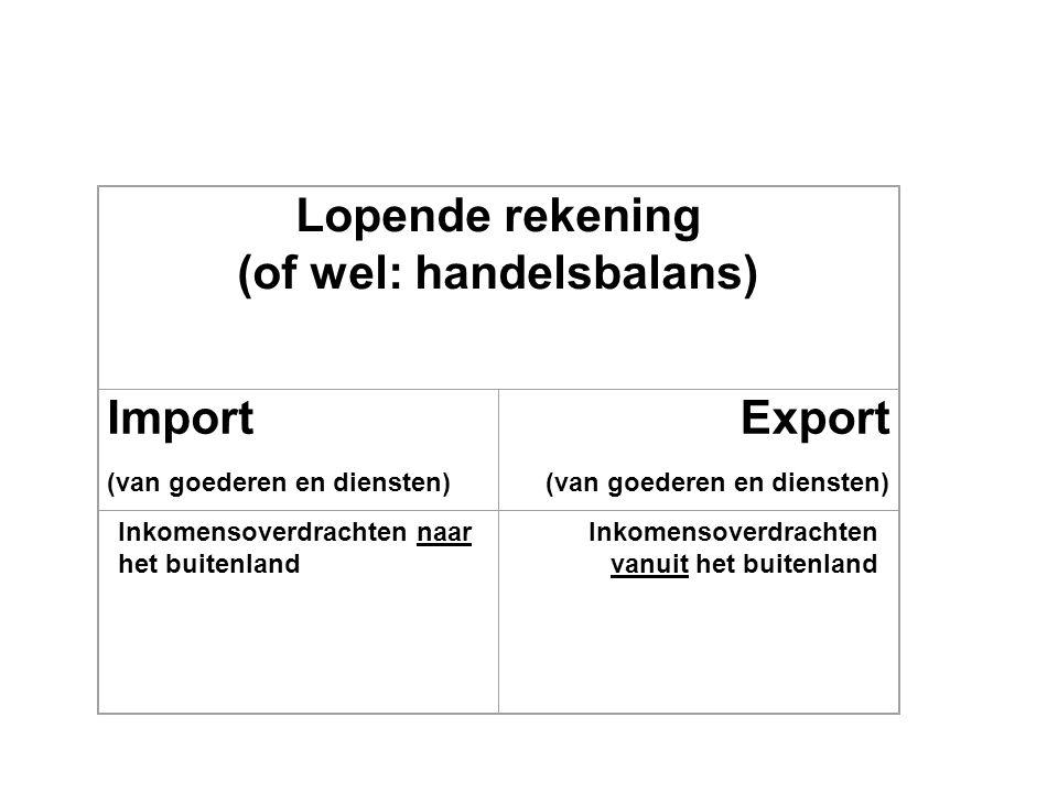 (of wel: handelsbalans)
