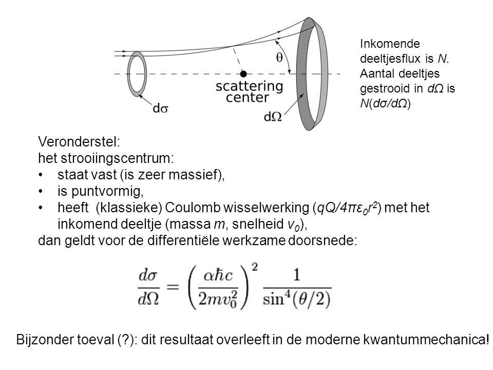 het strooiingscentrum: staat vast (is zeer massief), is puntvormig,
