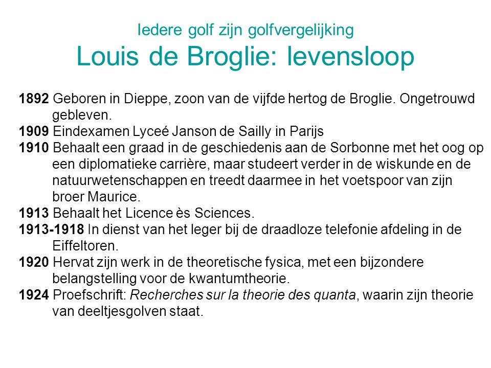Iedere golf zijn golfvergelijking Louis de Broglie: levensloop