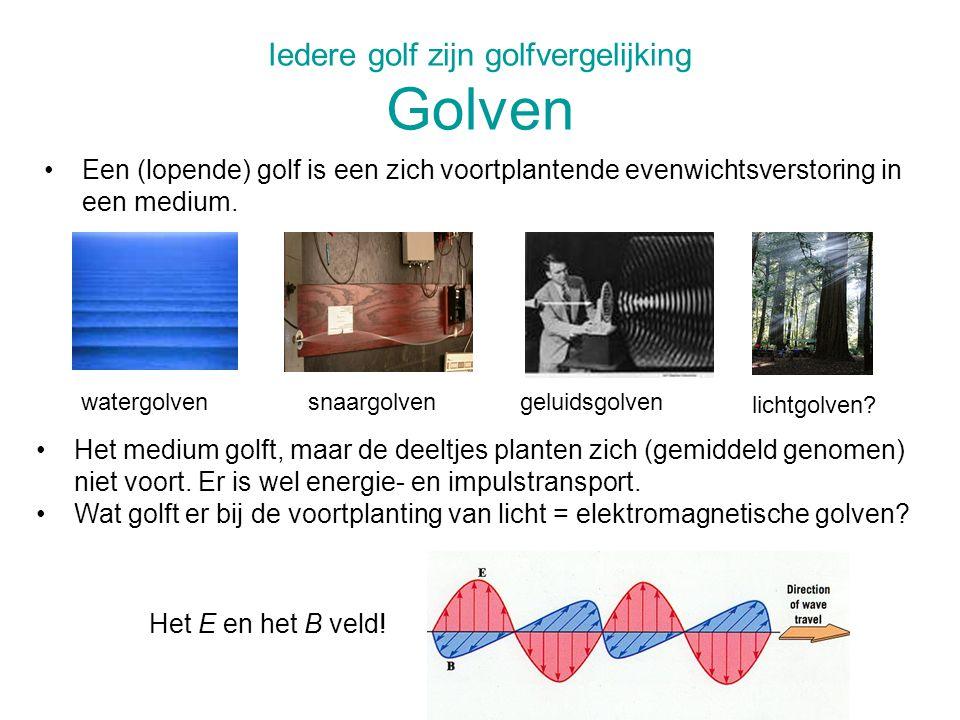 Iedere golf zijn golfvergelijking Golven