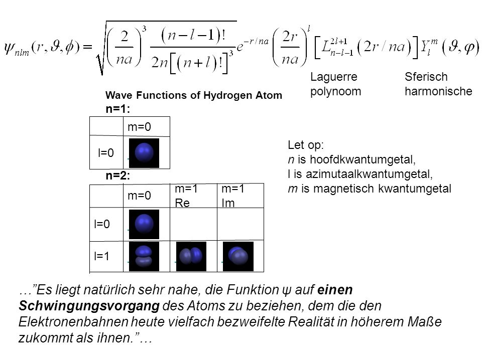 Laguerre polynoom. Sferisch harmonische. Wave Functions of Hydrogen Atom. n=1: l=0.