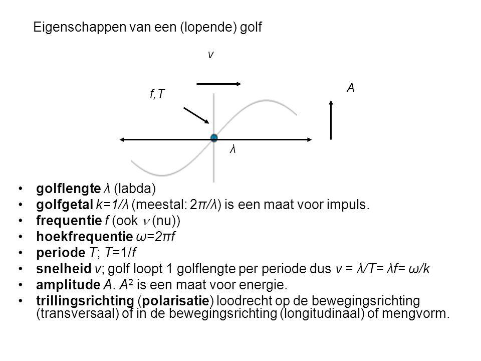 Eigenschappen van een (lopende) golf