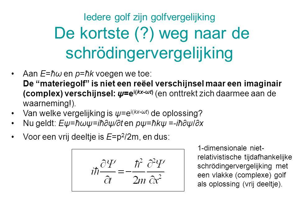 Iedere golf zijn golfvergelijking De kortste (