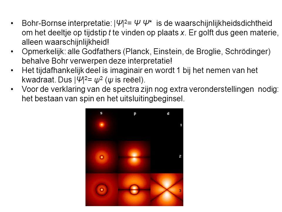 Bohr-Bornse interpretatie: |Ψ|2= Ψ Ψ