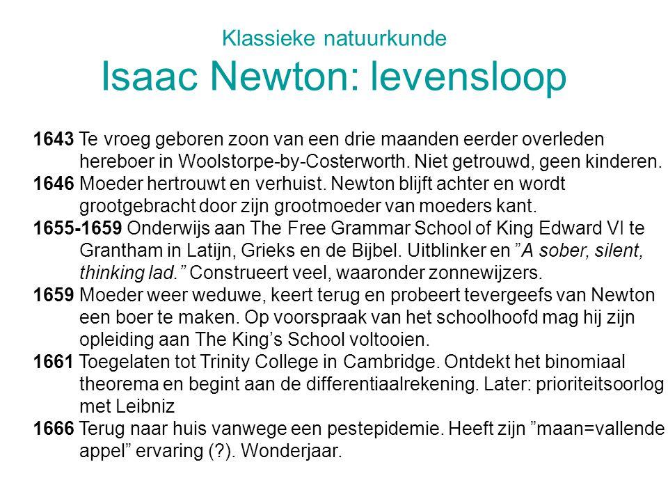 Klassieke natuurkunde Isaac Newton: levensloop