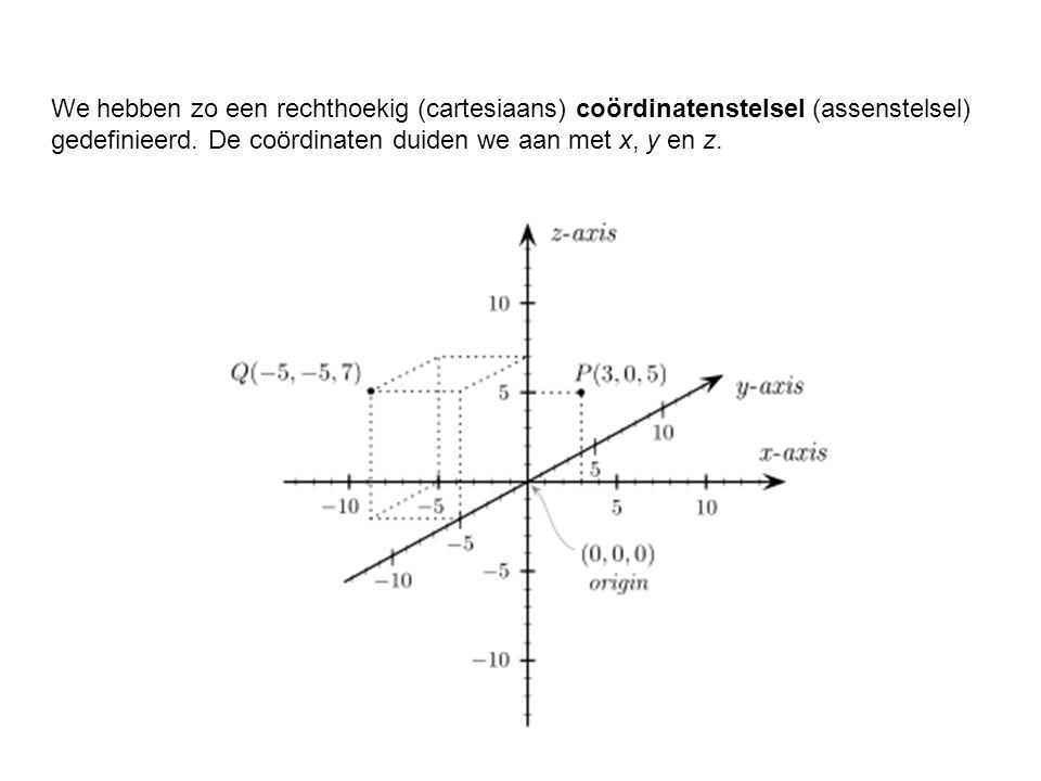 We hebben zo een rechthoekig (cartesiaans) coördinatenstelsel (assenstelsel) gedefinieerd.