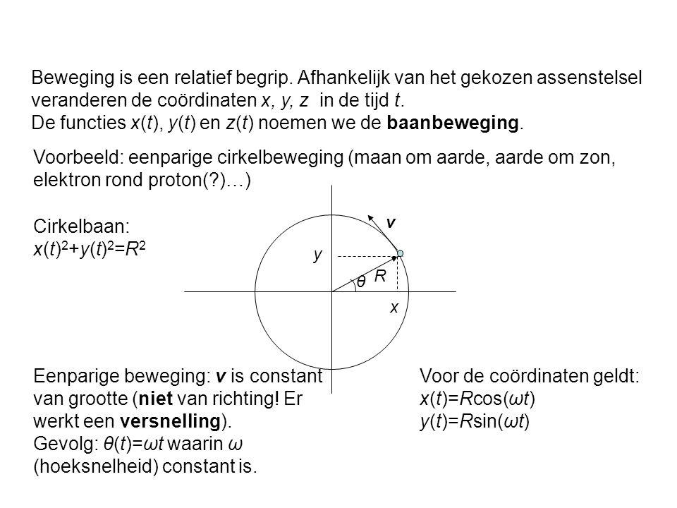 De functies x(t), y(t) en z(t) noemen we de baanbeweging.