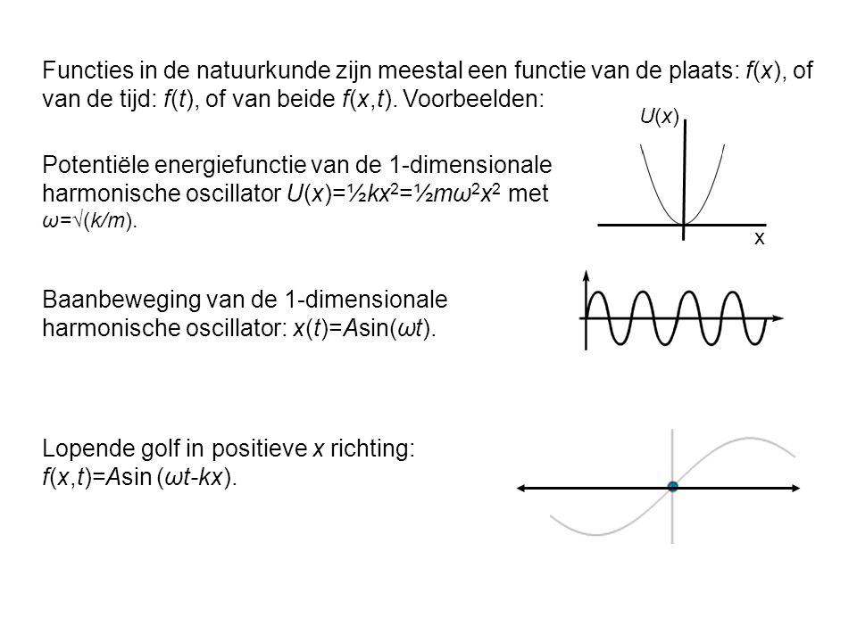Lopende golf in positieve x richting: f(x,t)=Asin (ωt-kx).