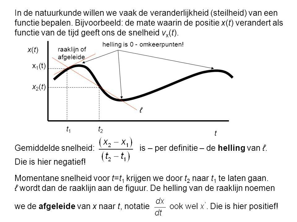 is – per definitie – de helling van ℓ.