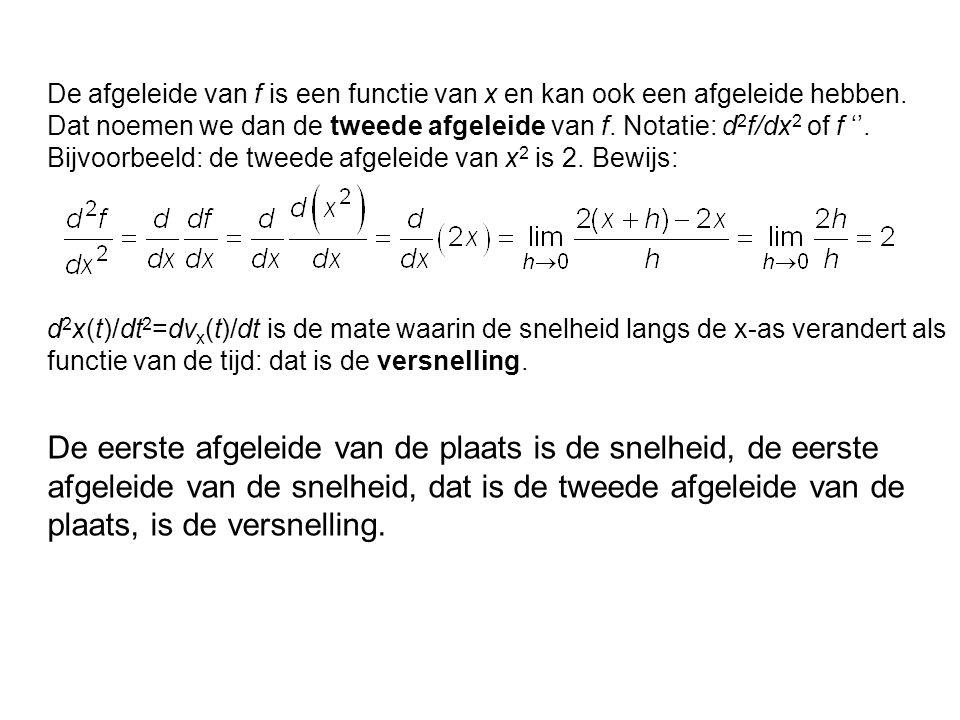 De afgeleide van f is een functie van x en kan ook een afgeleide hebben. Dat noemen we dan de tweede afgeleide van f. Notatie: d2f/dx2 of f ''. Bijvoorbeeld: de tweede afgeleide van x2 is 2. Bewijs: