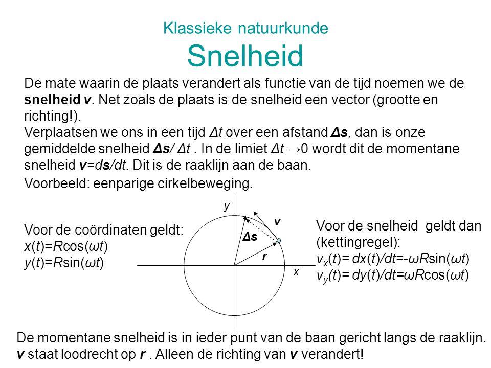Klassieke natuurkunde Snelheid
