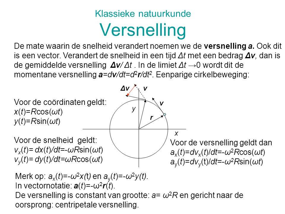 Klassieke natuurkunde Versnelling