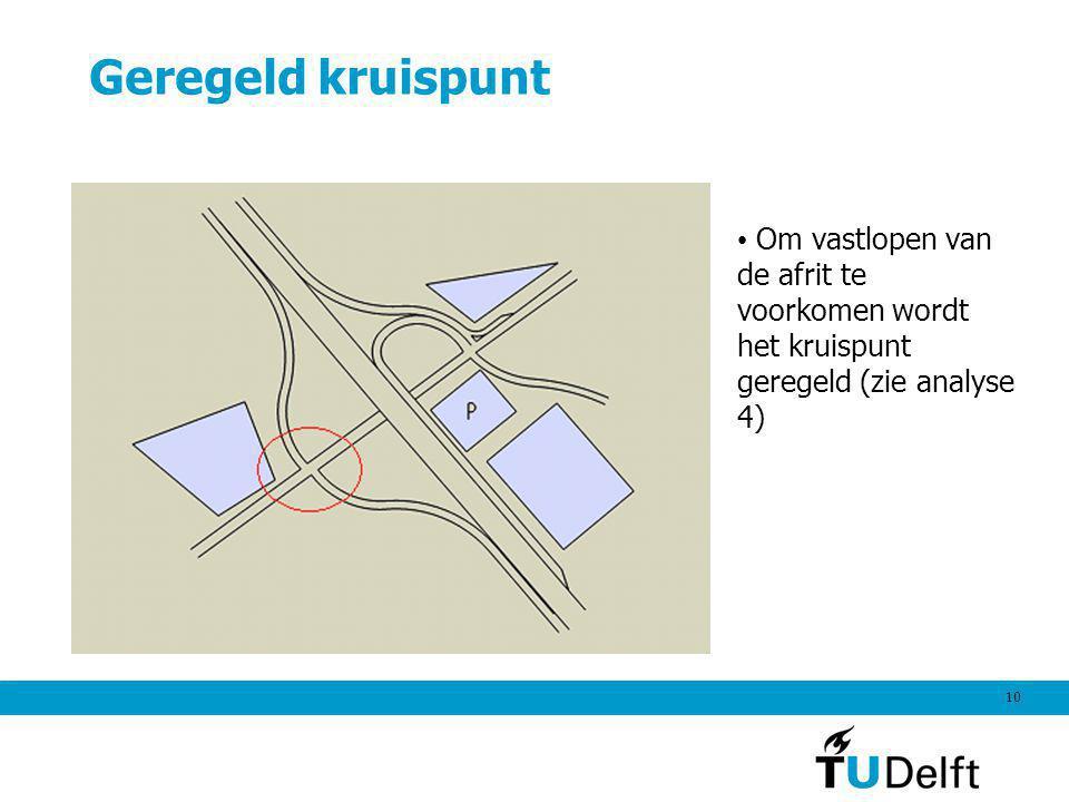 Geregeld kruispunt Om vastlopen van de afrit te voorkomen wordt het kruispunt geregeld (zie analyse 4)