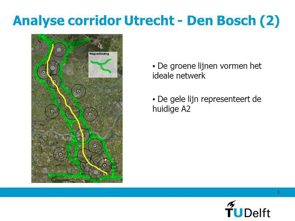 Analyse corridor Utrecht - Den Bosch (2)