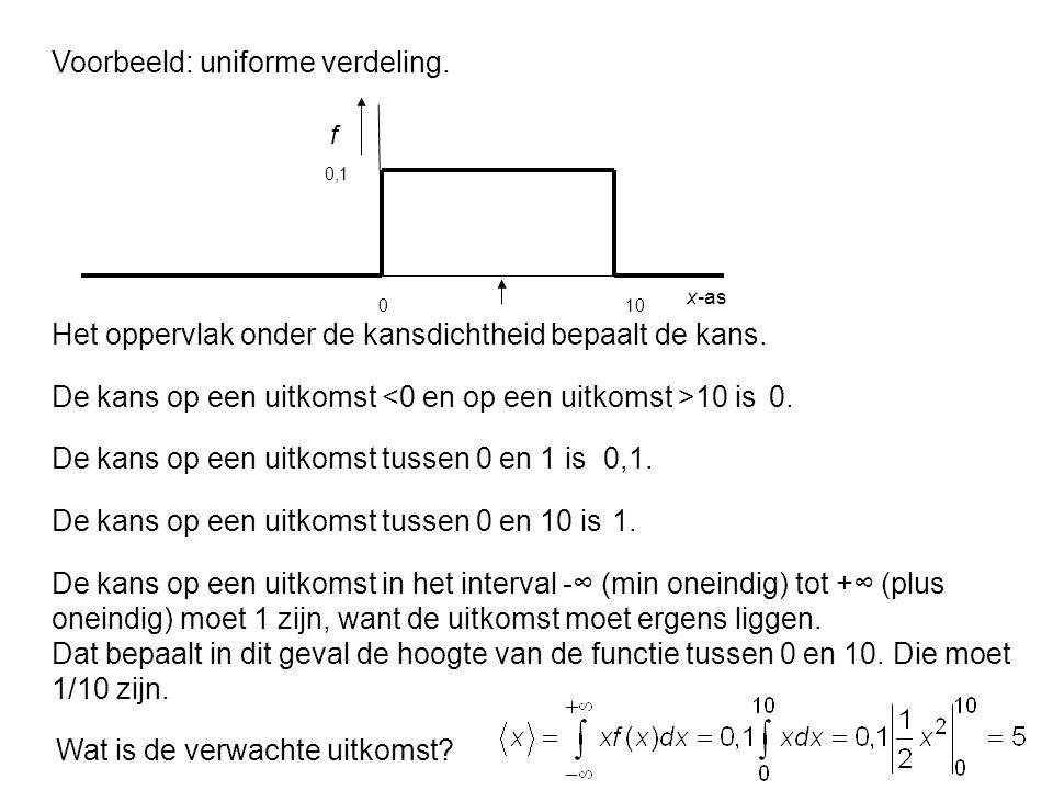 Voorbeeld: uniforme verdeling.