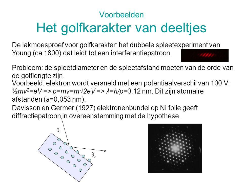 Voorbeelden Het golfkarakter van deeltjes