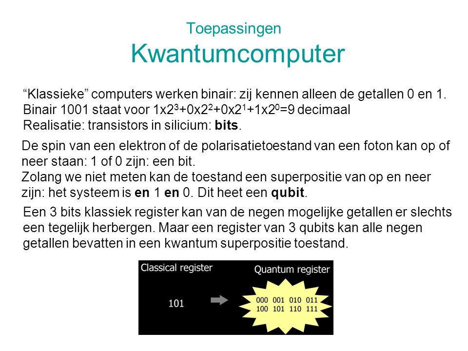 Toepassingen Kwantumcomputer