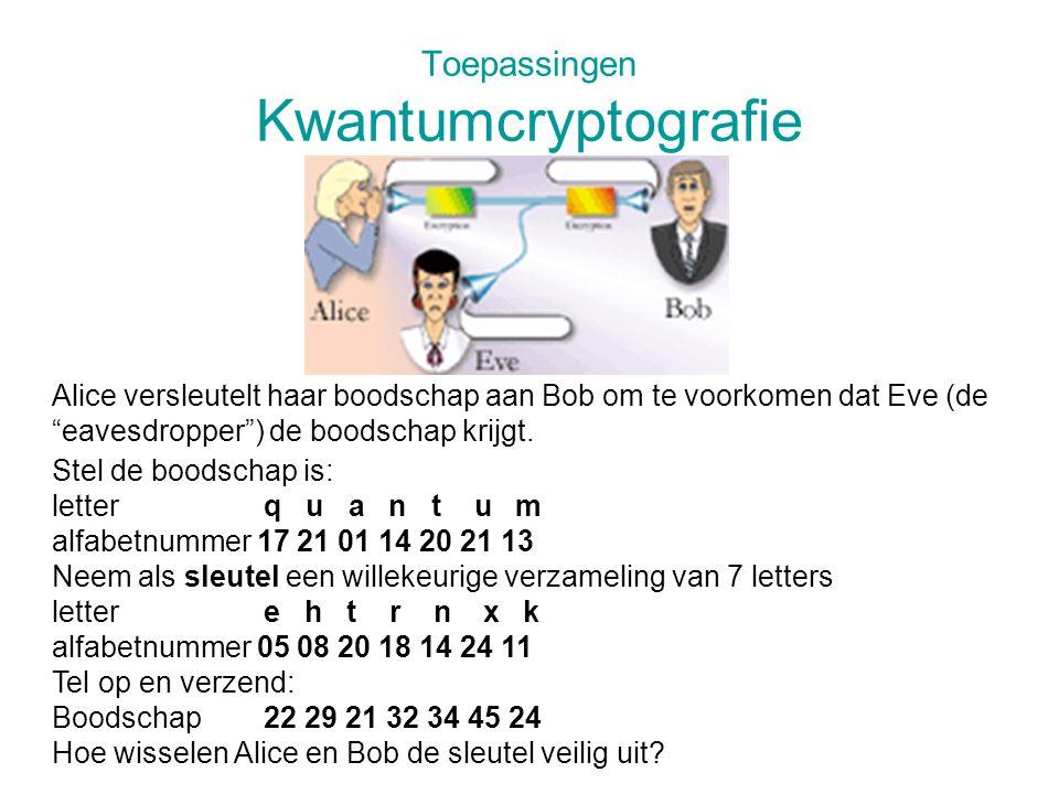 Toepassingen Kwantumcryptografie