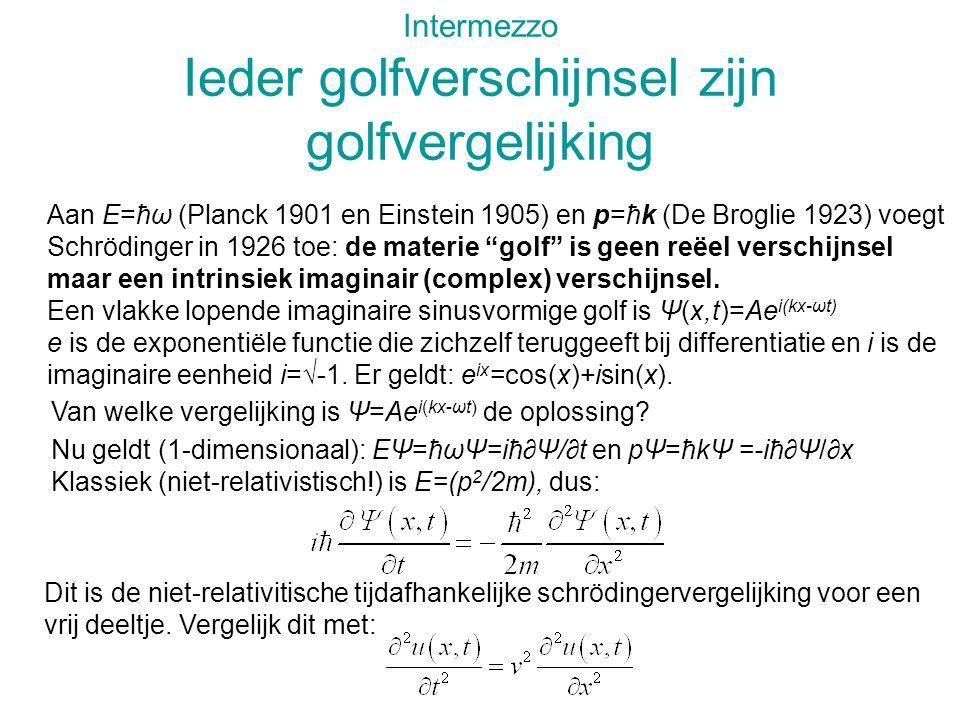Intermezzo Ieder golfverschijnsel zijn golfvergelijking