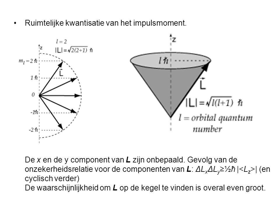 Ruimtelijke kwantisatie van het impulsmoment.