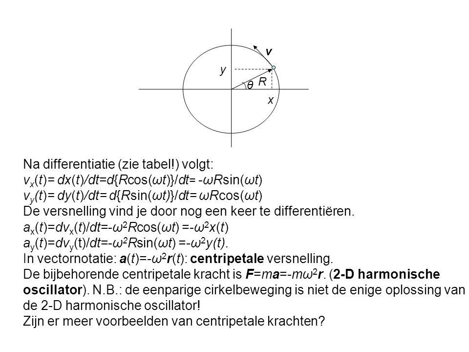 Na differentiatie (zie tabel!) volgt:
